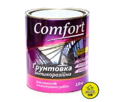 Грунтовка Comfort ГФ-021 Красно-корич. (2,8кг)