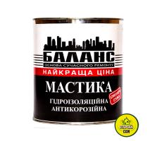 Мастика Баланс Гидроизол.(2,7кг)